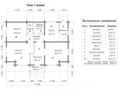 Проекты недорогих дачных домов из бруса